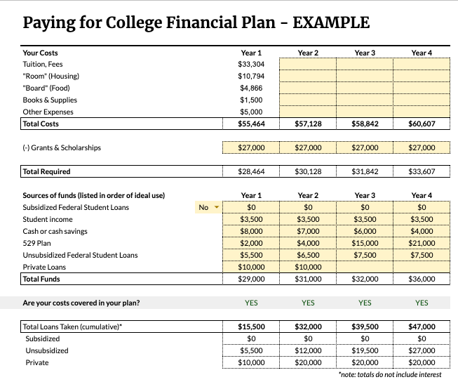 College Financial Plan